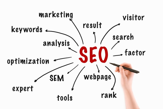 seo actions